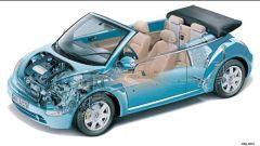 New Beetle Cabriolet : il listino ufficiale - Immagine: 20