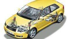 Audi A3 - Immagine: 31