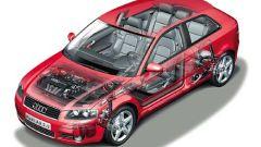 Audi A3 - Immagine: 33