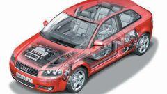 Audi A3 - Immagine: 36