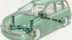 Peugeot 206 SW - Immagine: 23