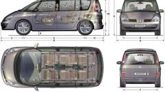 Su strada con la Renault Espace IV - Immagine: 2