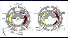 Invenzioni: quando girano i pistoni - Immagine: 1