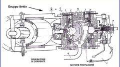 Invenzioni: quando girano i pistoni - Immagine: 2