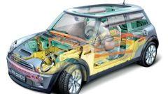 Mini Cooper S - Immagine: 28