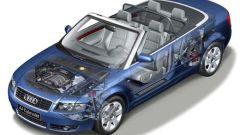 Audi A4 Cabrio - Immagine: 10