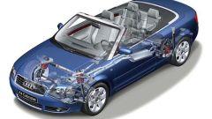 Audi A4 Cabrio - Immagine: 11