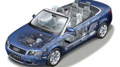 Audi A4 Cabrio - Immagine: 12