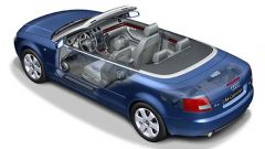 Audi A4 Cabrio - Immagine: 14