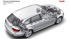 Audi S4 e S4 Avant 2009 - Immagine: 22