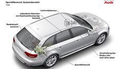 Audi S4 e S4 Avant 2009 - Immagine: 24