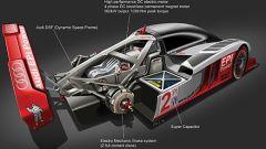 Motor Sports 2025: Audi R25 - Immagine: 2