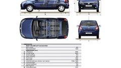 Dacia Sandero - Immagine: 2