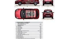 Renault New Clio - Immagine: 33