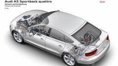 Audi A5 Sportback in 50 immagini - Immagine: 47