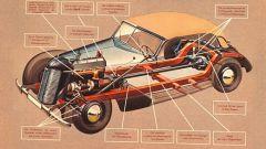 100 anni di Audi, guarda la mega gallery - Immagine: 91