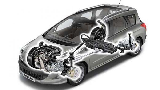 Immagine 6: Peugeot 308 SW
