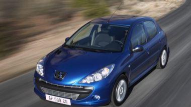 Listino prezzi Peugeot 206 Plus