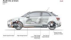 Audi A1 e-tron - Immagine: 3
