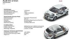 Audi A1 e-tron - Immagine: 4