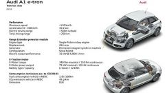 Audi A1 e-tron - Immagine: 5