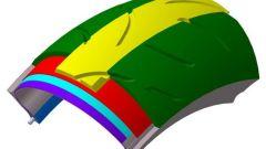 Dunlop SportSmart - Immagine: 1