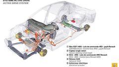 Renault Laguna GT - Immagine: 37