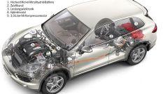 Porsche Cayenne 2010 - Immagine: 60