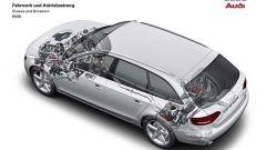 Audi A4 Avant - Immagine: 16