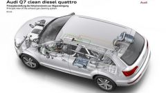 Audi Q7 2011 - Immagine: 29