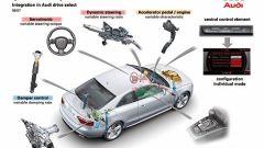 Audi, la vera storia della quattro - Immagine: 20