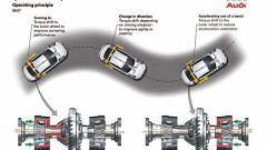 Audi, la vera storia della quattro - Immagine: 21