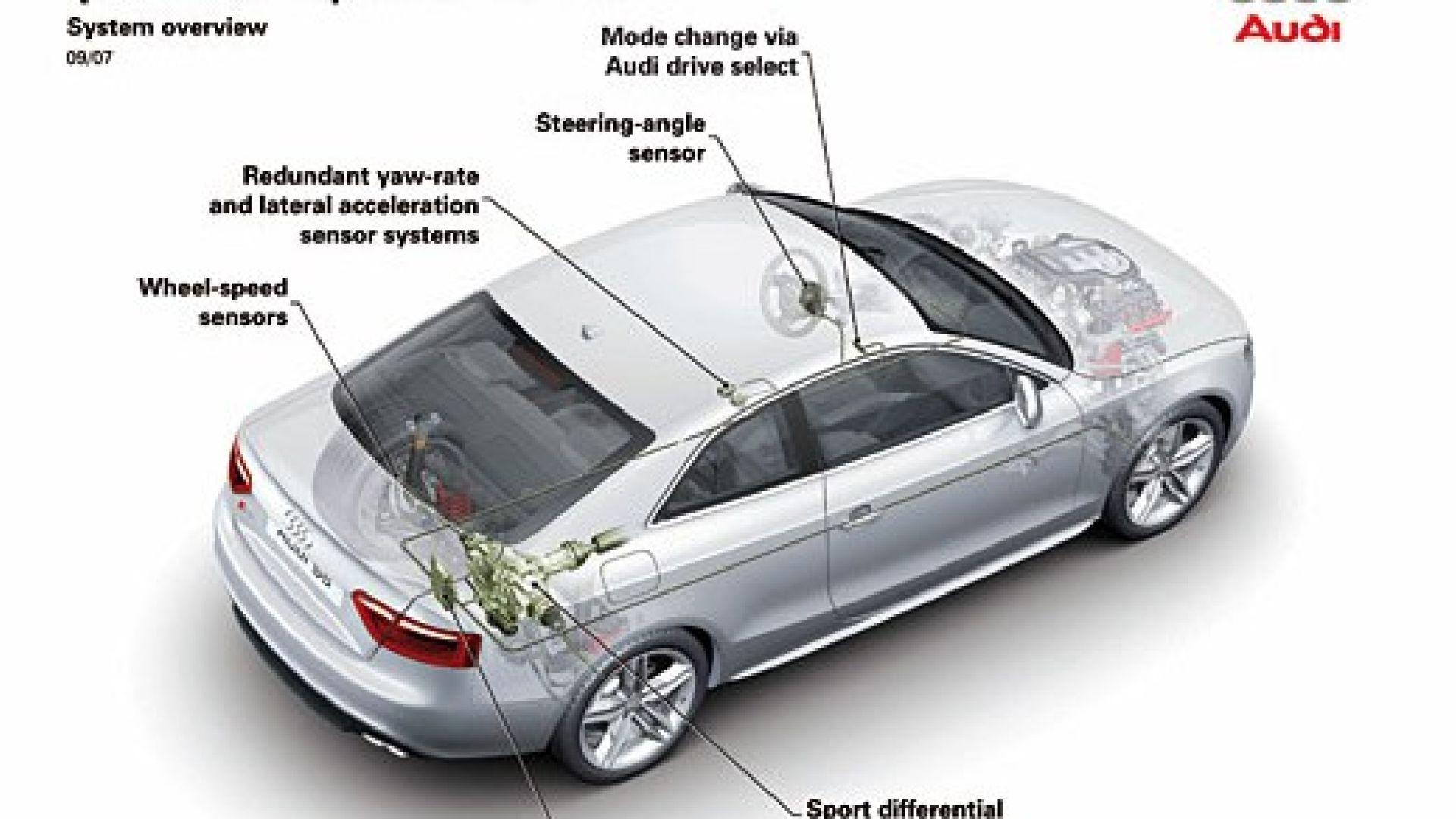 Immagine 21: Audi, la vera storia della quattro