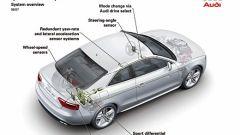 Audi, la vera storia della quattro - Immagine: 22