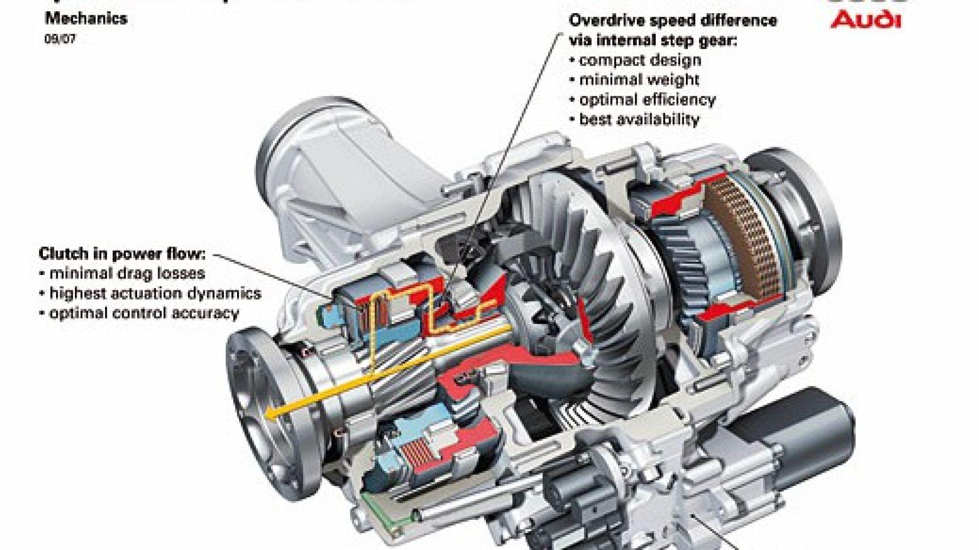 Immagine 22: Audi, la vera storia della quattro