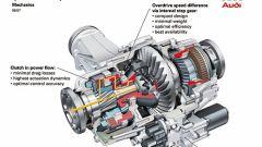Audi, la vera storia della quattro - Immagine: 23