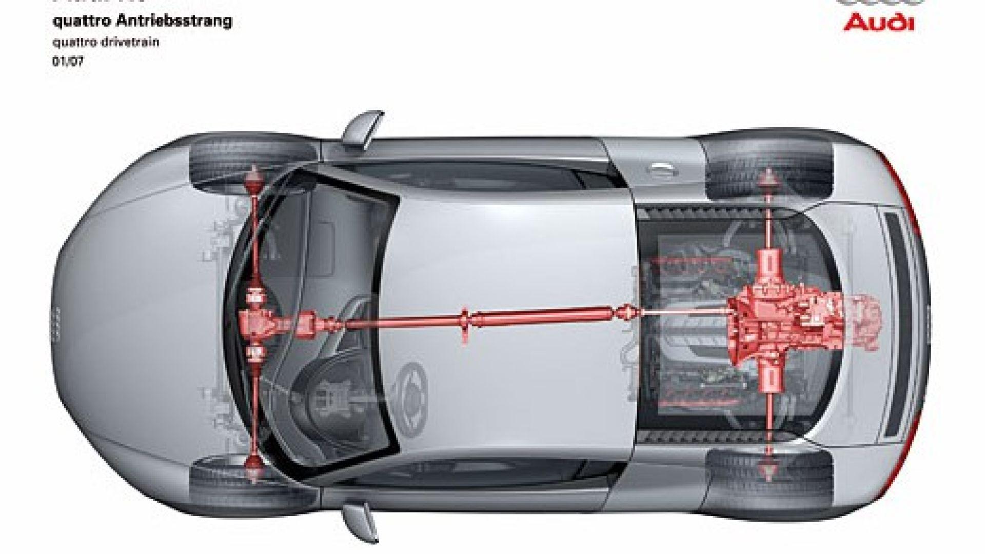 Immagine 23: Audi, la vera storia della quattro