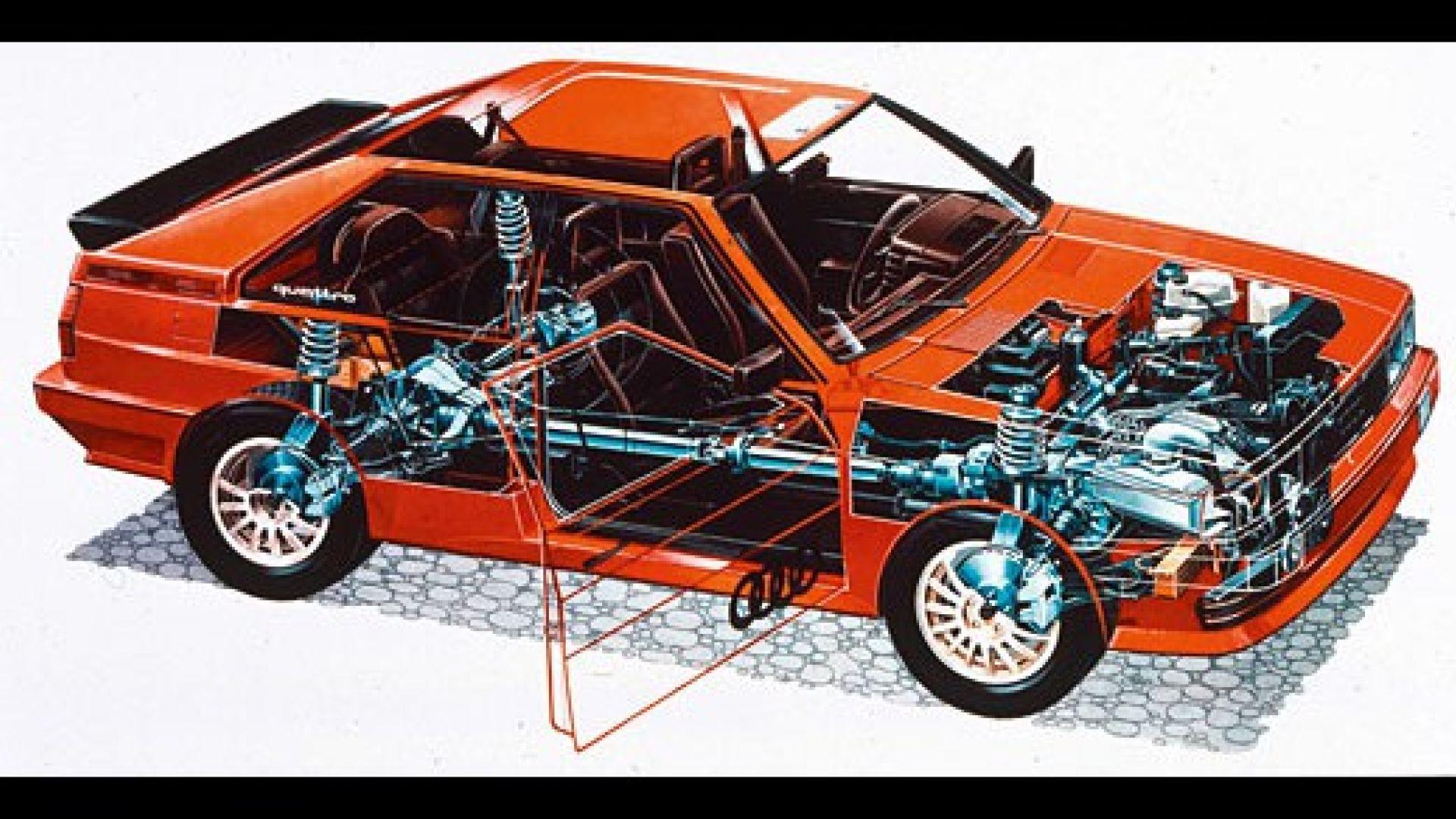Immagine 29: Audi, la vera storia della quattro