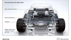 La Mercedes SLS AMG E-Cell in 67 nuovi scatti... - Immagine: 13
