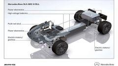 La Mercedes SLS AMG E-Cell in 67 nuovi scatti... - Immagine: 14