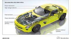 La Mercedes SLS AMG E-Cell in 67 nuovi scatti... - Immagine: 15