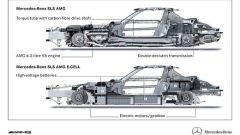 La Mercedes SLS AMG E-Cell in 67 nuovi scatti... - Immagine: 16