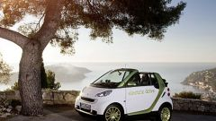 Smart Fortwo electric drive - Immagine: 5
