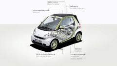 Smart Fortwo electric drive - Immagine: 22
