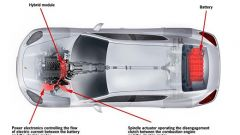 Porsche Panamera Hybrid - Immagine: 2