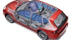 Porsche Cayenne GTS - Immagine: 32