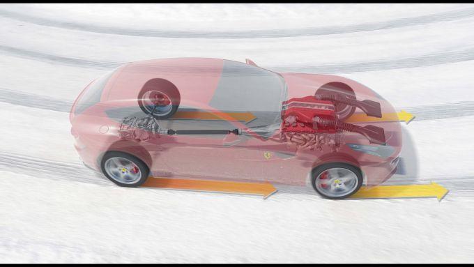 Immagine 30: Ferrari FF, 30 nuove immagini in HD