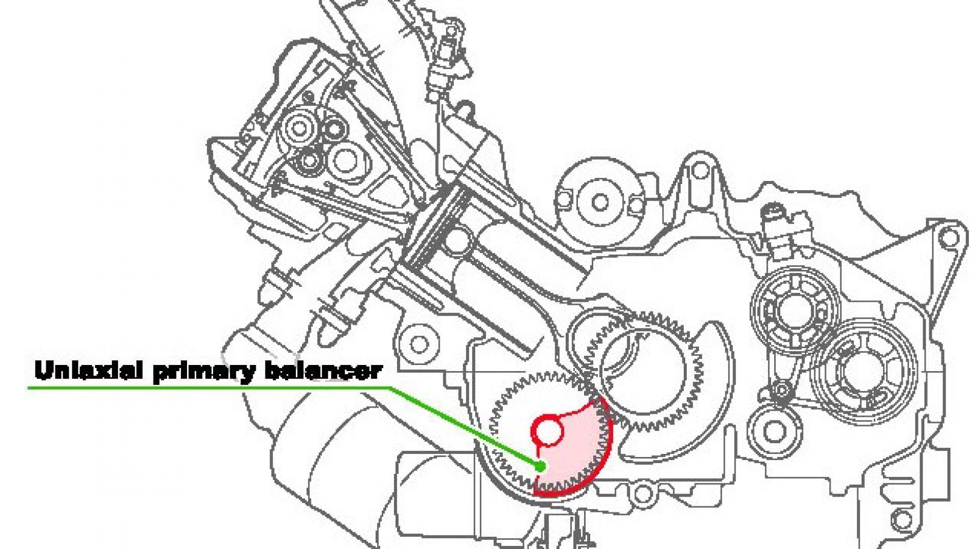Immagine 66: Honda Integra: la prova in video
