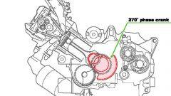 Immagine 50: Honda Integra: la prova in video
