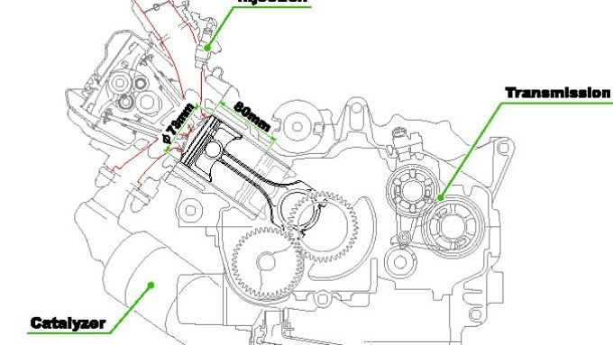 Immagine 52: Honda Integra: la prova in video